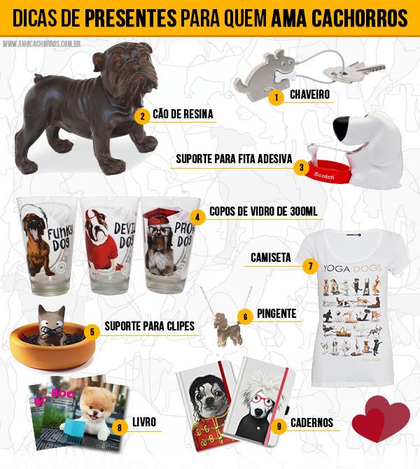 Presentes para quem ama cachorros